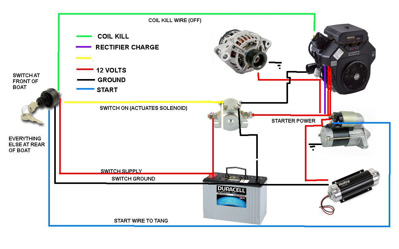 honda gx690 wiring diagram - alfa romeo spider fuse box location | bege  wiring diagram  bege wiring diagram